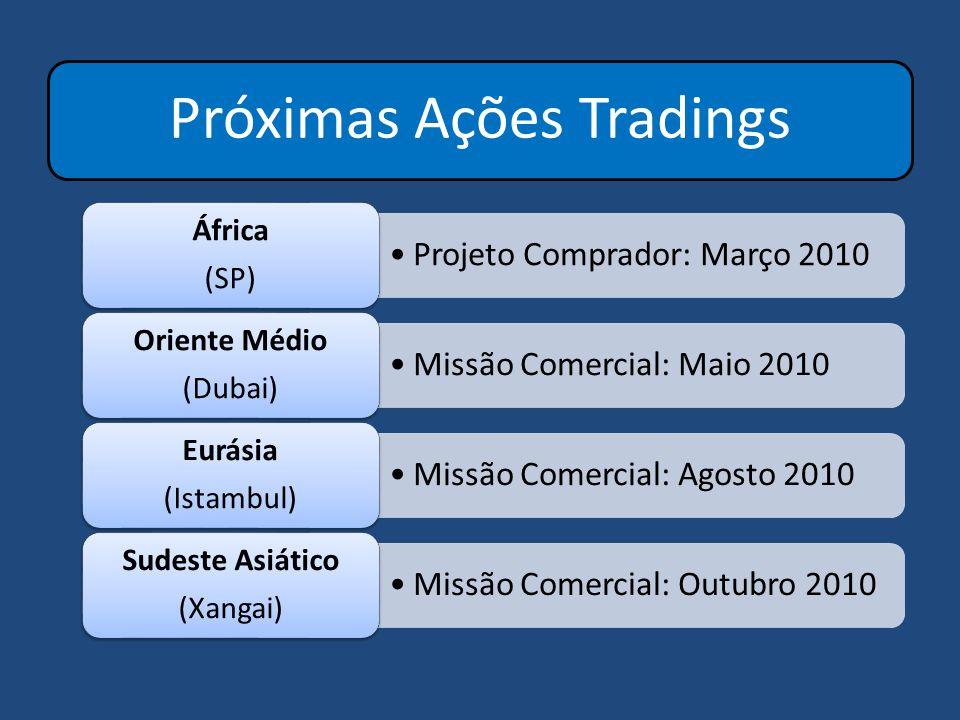 Próximas Ações Tradings •Projeto Comprador: Março 2010 África (SP) •Missão Comercial: Maio 2010 Oriente Médio (Dubai) •Missão Comercial: Agosto 2010 Eurásia (Istambul) •Missão Comercial: Outubro 2010 Sudeste Asiático (Xangai)