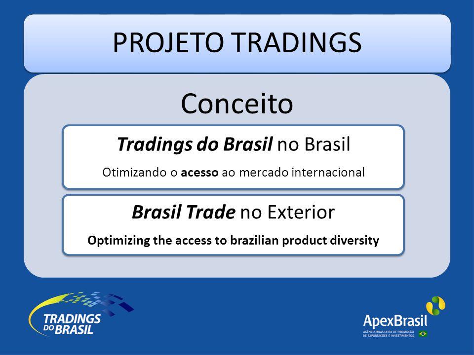 PROJETO TRADINGS Conceito Tradings do Brasil no Brasil Otimizando o acesso ao mercado internacional Brasil Trade no Exterior Optimizing the access to