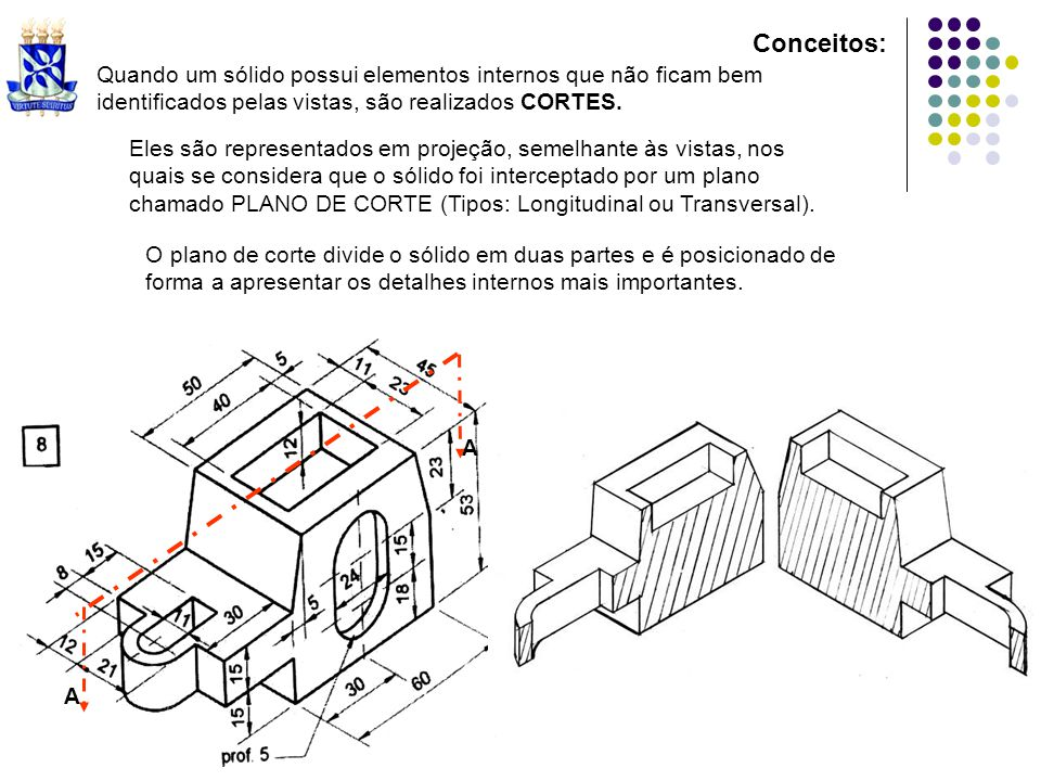 O plano de corte divide o sólido em duas partes e é posicionado de forma a apresentar os detalhes internos mais importantes.