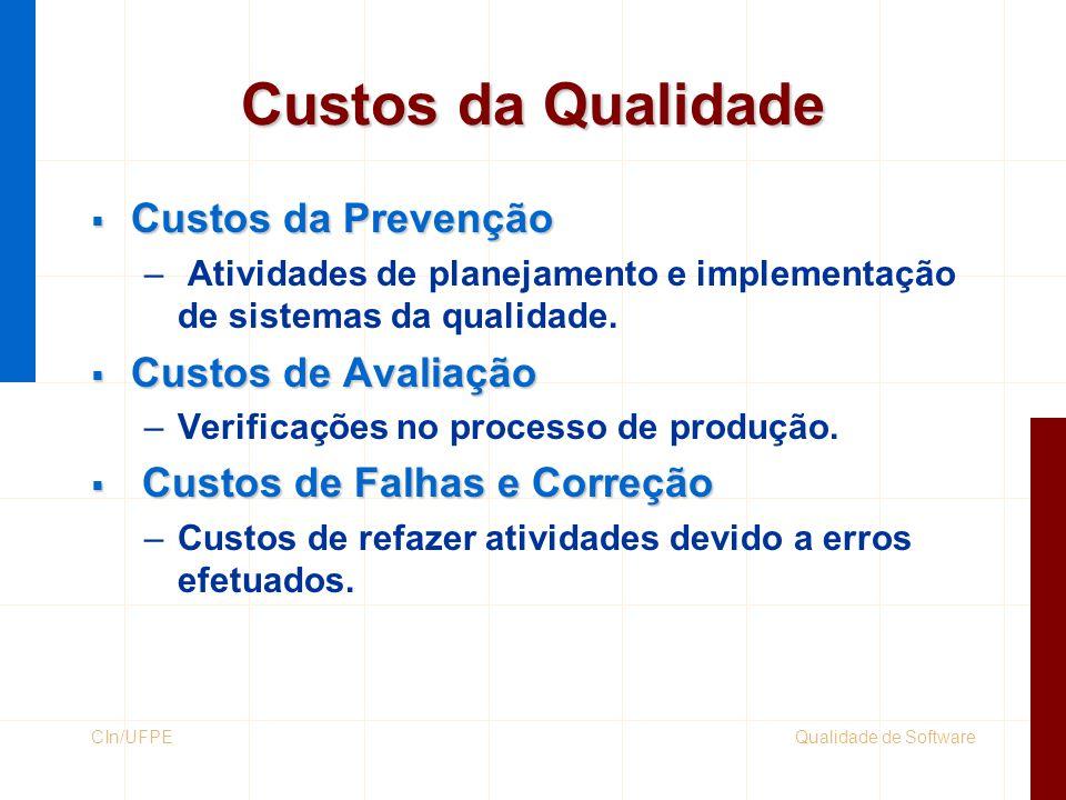 Qualidade de SoftwareCIn/UFPE Custos da Qualidade  Custos da Prevenção – Atividades de planejamento e implementação de sistemas da qualidade.  Custo