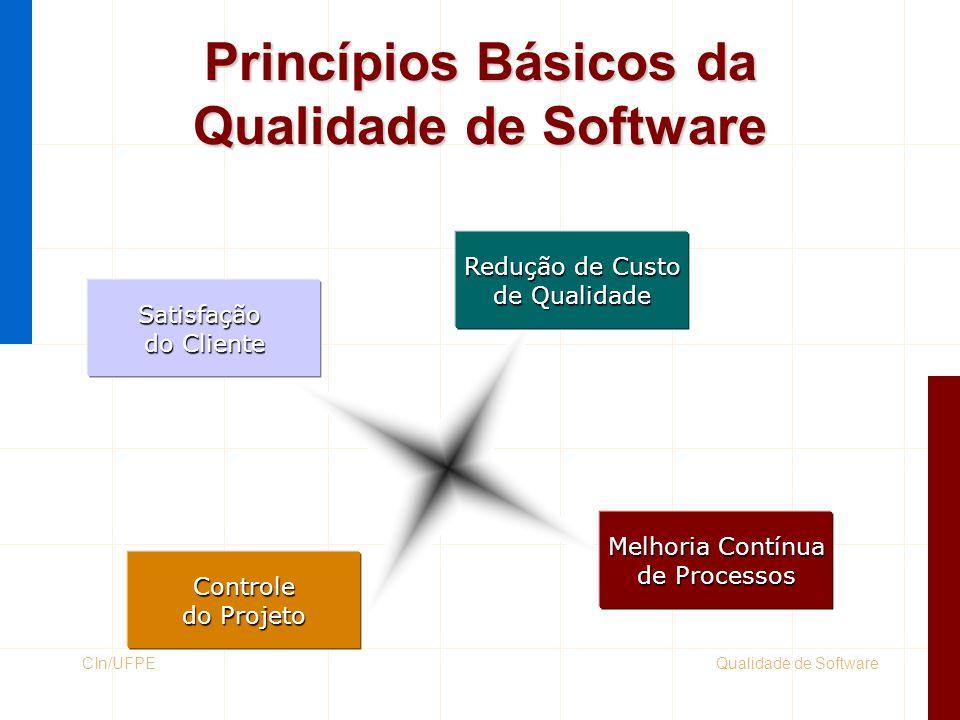 Qualidade de SoftwareCIn/UFPE Princípios Básicos da Qualidade de Software Satisfação do Cliente Melhoria Contínua de Processos Redução de Custo de Qua