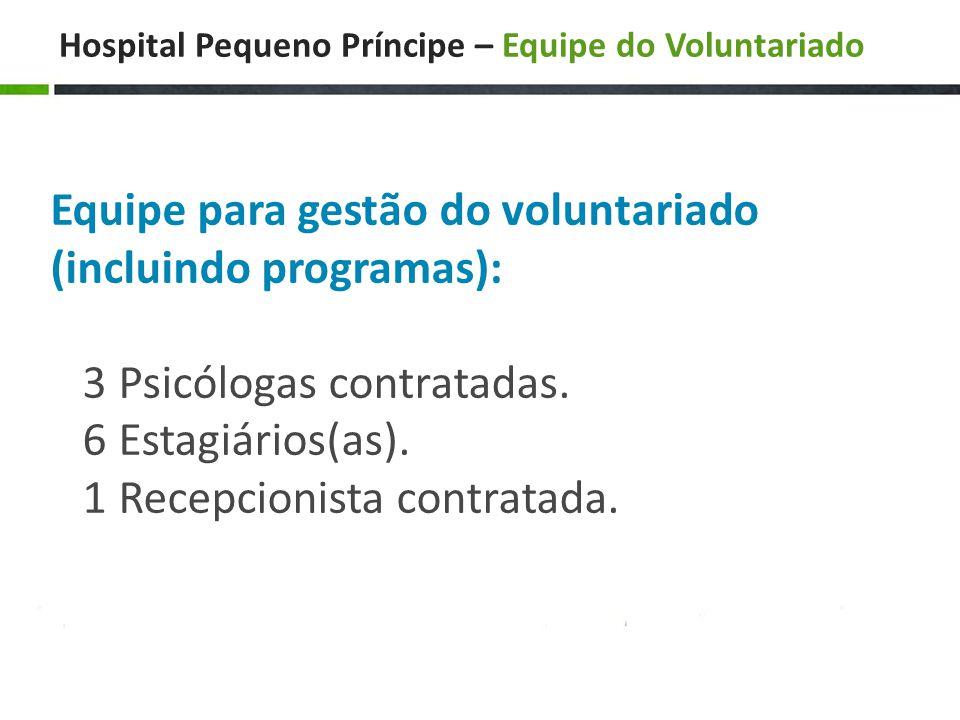 Hospital Pequeno Príncipe – Equipe do Voluntariado Equipe para gestão do voluntariado (incluindo programas): 3 Psicólogas contratadas.