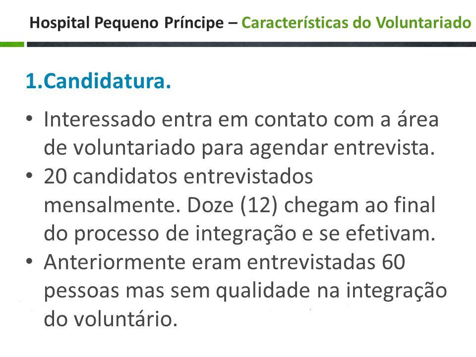 Hospital Pequeno Príncipe – Características do Voluntariado 1.Candidatura.
