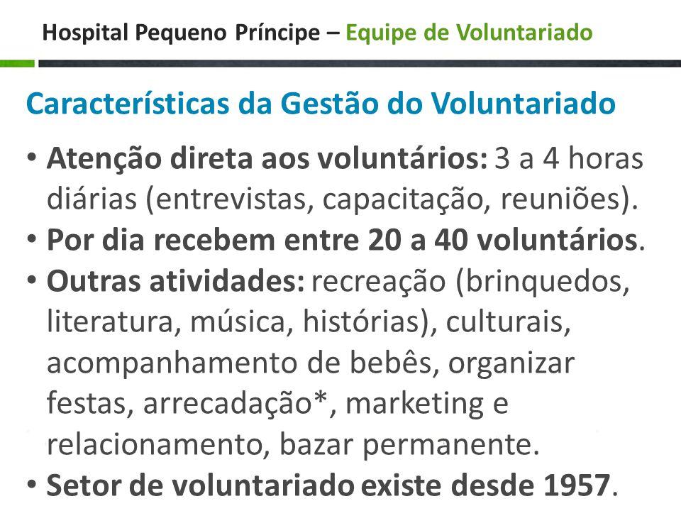 Hospital Pequeno Príncipe – Equipe de Voluntariado Características da Gestão do Voluntariado • Atenção direta aos voluntários: 3 a 4 horas diárias (entrevistas, capacitação, reuniões).