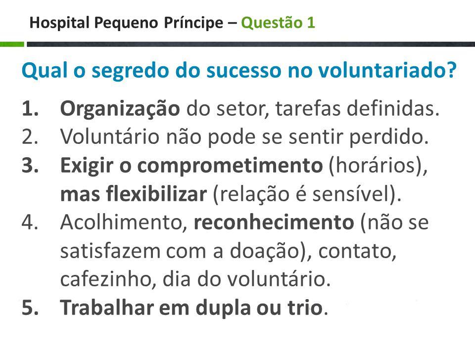 Hospital Pequeno Príncipe – Questão 1 Qual o segredo do sucesso no voluntariado.