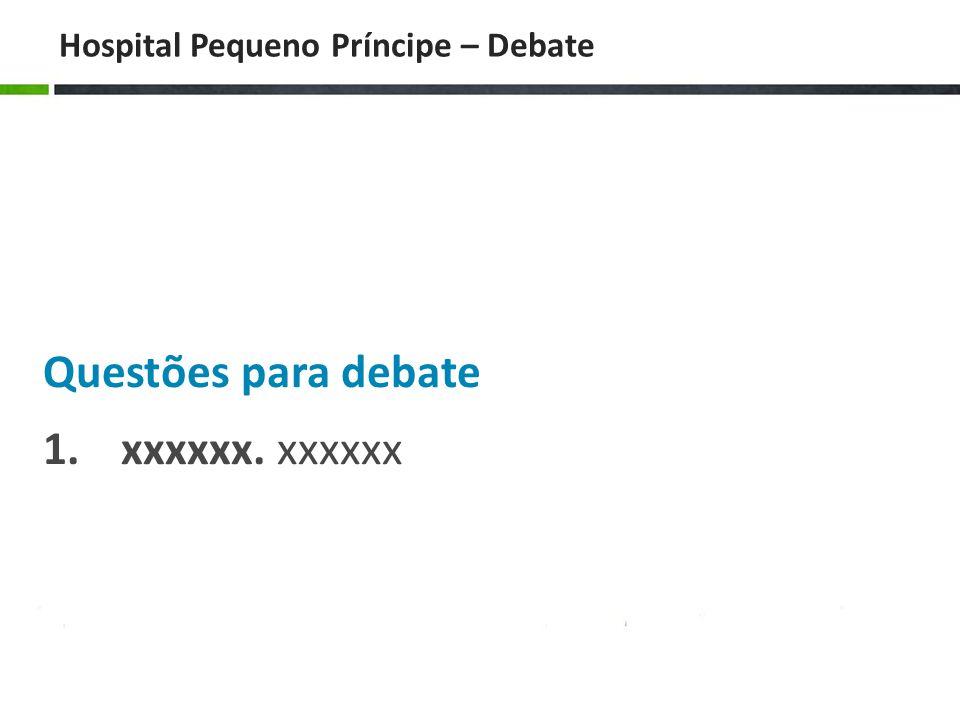 Hospital Pequeno Príncipe – Debate Questões para debate 1.xxxxxx. xxxxxx