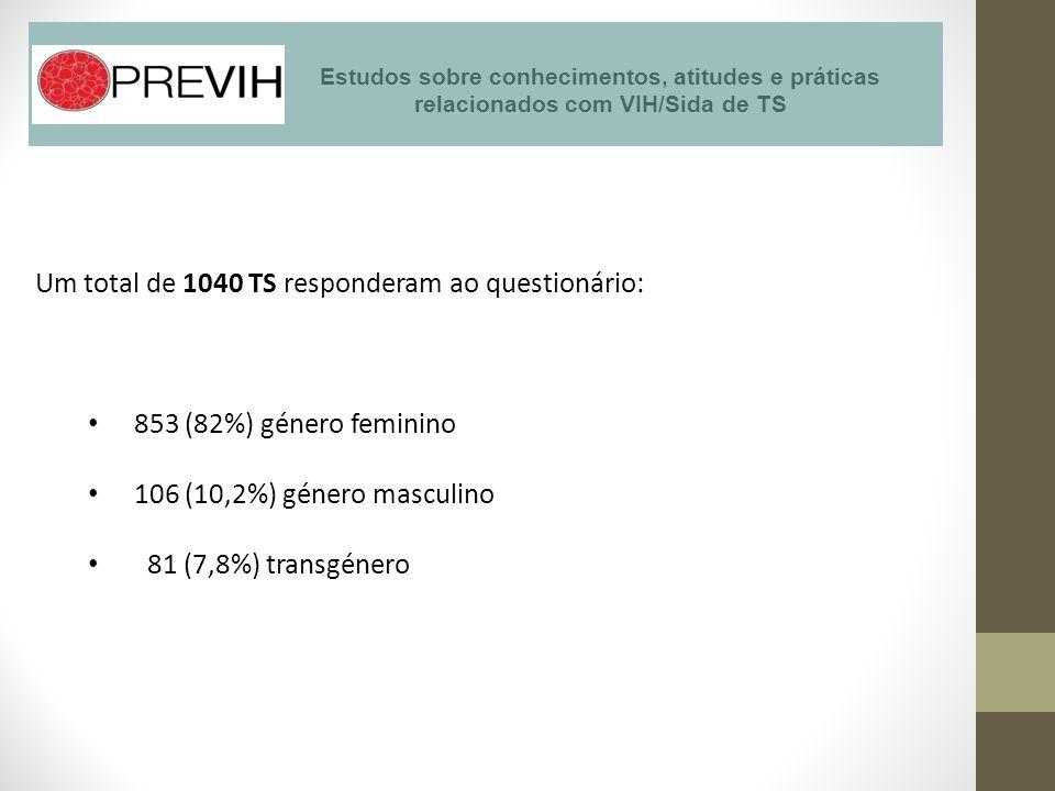 Um total de 1040 TS responderam ao questionário: • 853 (82%) género feminino • 106 (10,2%) género masculino • 81 (7,8%) transgénero Estudos sobre conh