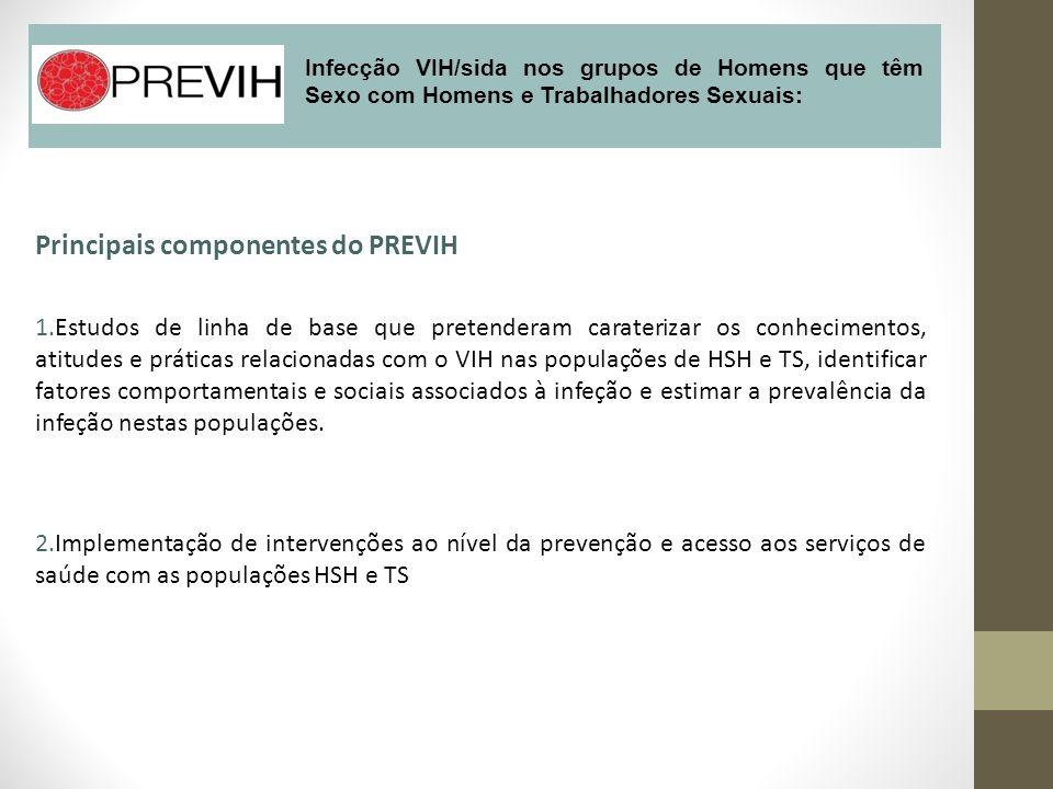 Principais componentes do PREVIH 1.Estudos de linha de base que pretenderam caraterizar os conhecimentos, atitudes e práticas relacionadas com o VIH n