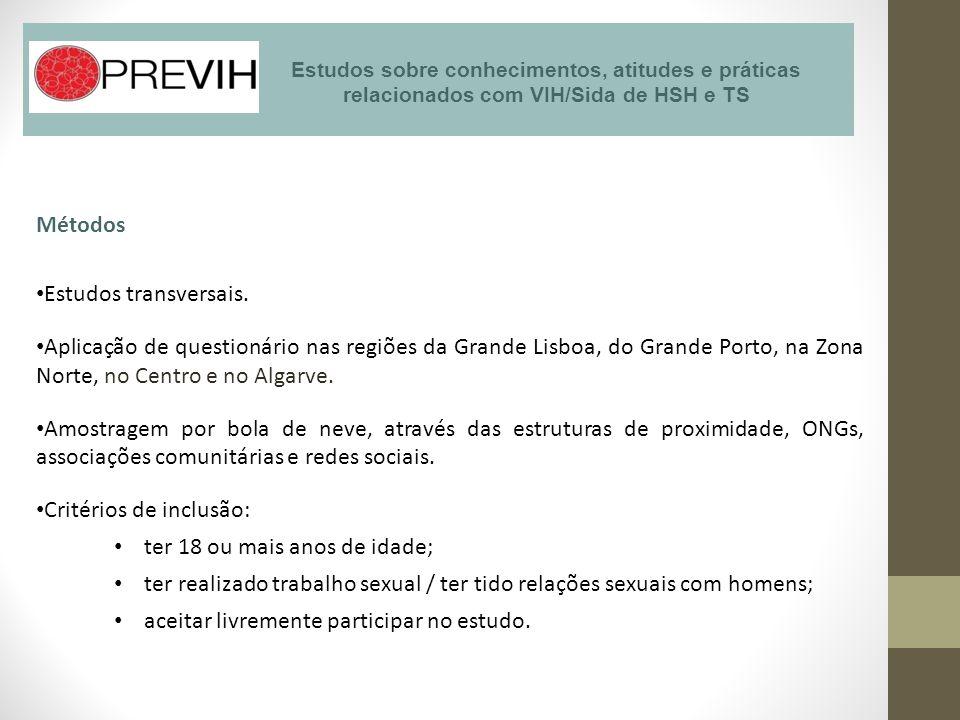 Métodos • Estudos transversais. • Aplicação de questionário nas regiões da Grande Lisboa, do Grande Porto, na Zona Norte, no Centro e no Algarve. • Am