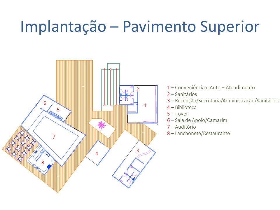 1 – Conveniência e Auto – Atendimento 2 – Sanitários 3 – Recepção/Secretaria/Administração/Sanitários 4 – Biblioteca 5 - Foyer 6 – Sala de Apoio/Camar