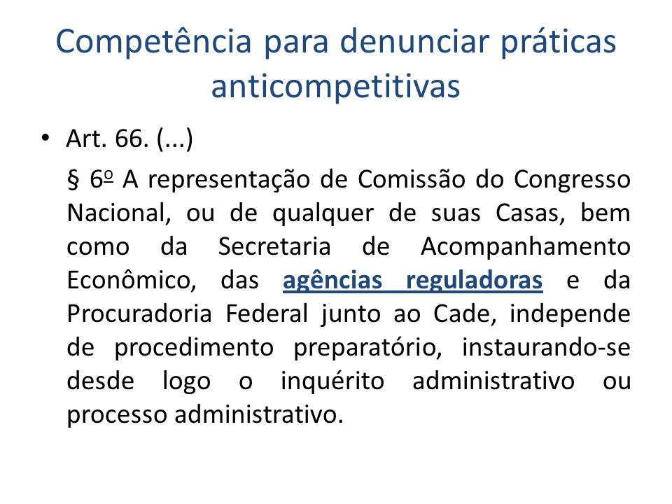 Competência para denunciar práticas anticompetitivas • Art.