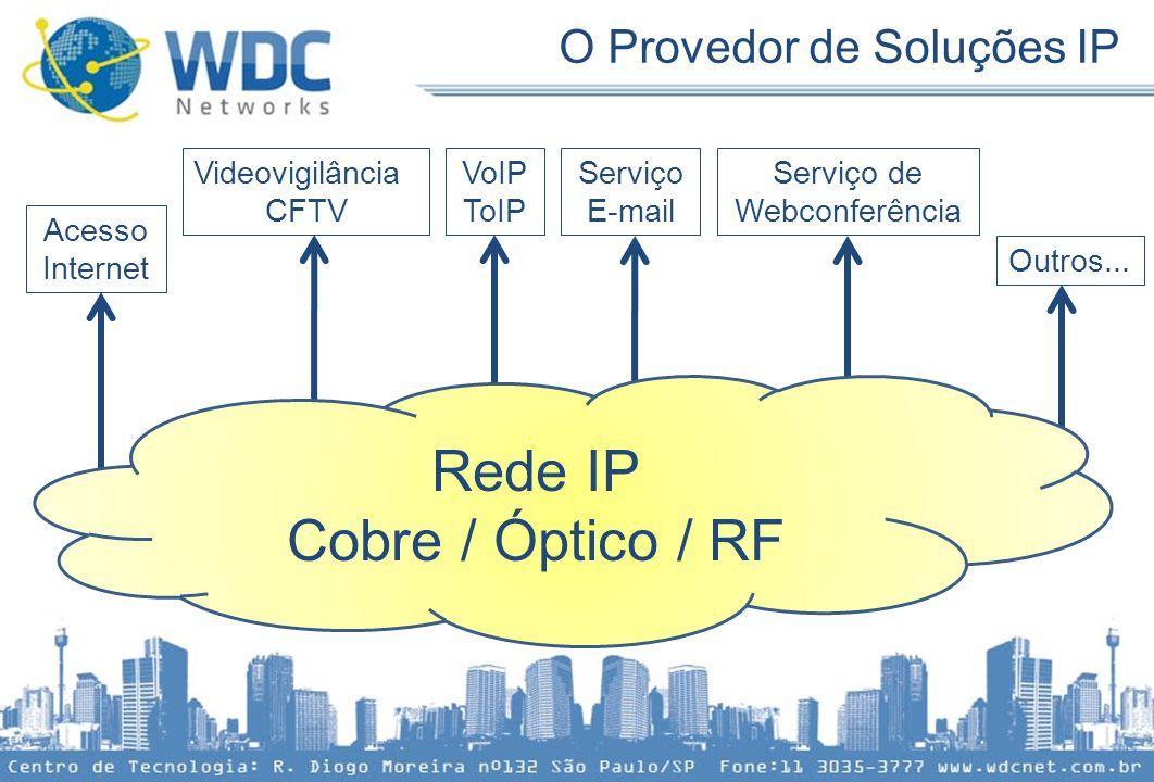 Rede IP Cobre / Óptico / RF Acesso Internet Videovigilância CFTV VoIP ToIP Serviço E-mail Serviço de Webconferência Outros...