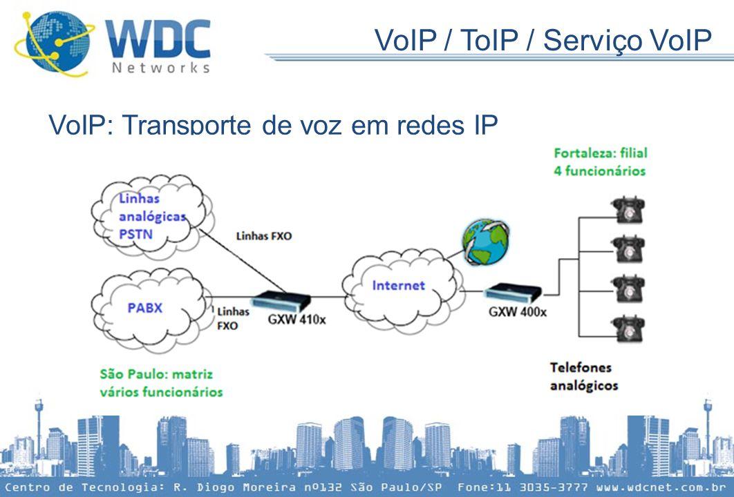 VoIP: Transporte de voz em redes IP