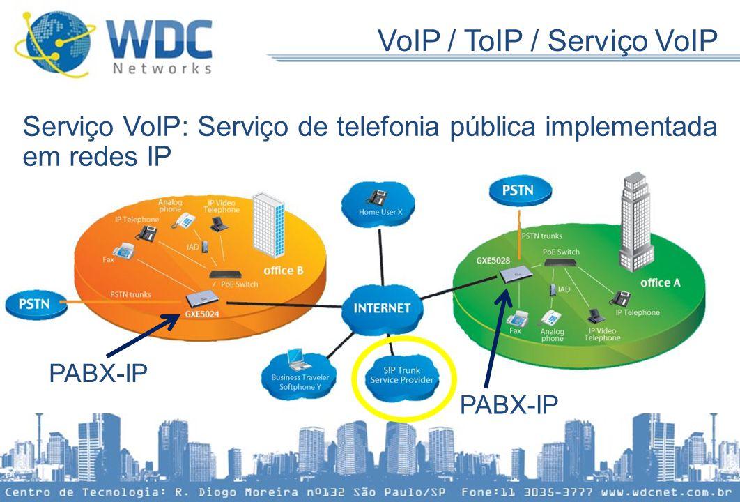 VoIP / ToIP / Serviço VoIP Serviço VoIP: Serviço de telefonia pública implementada em redes IP PABX-IP PABX-IP
