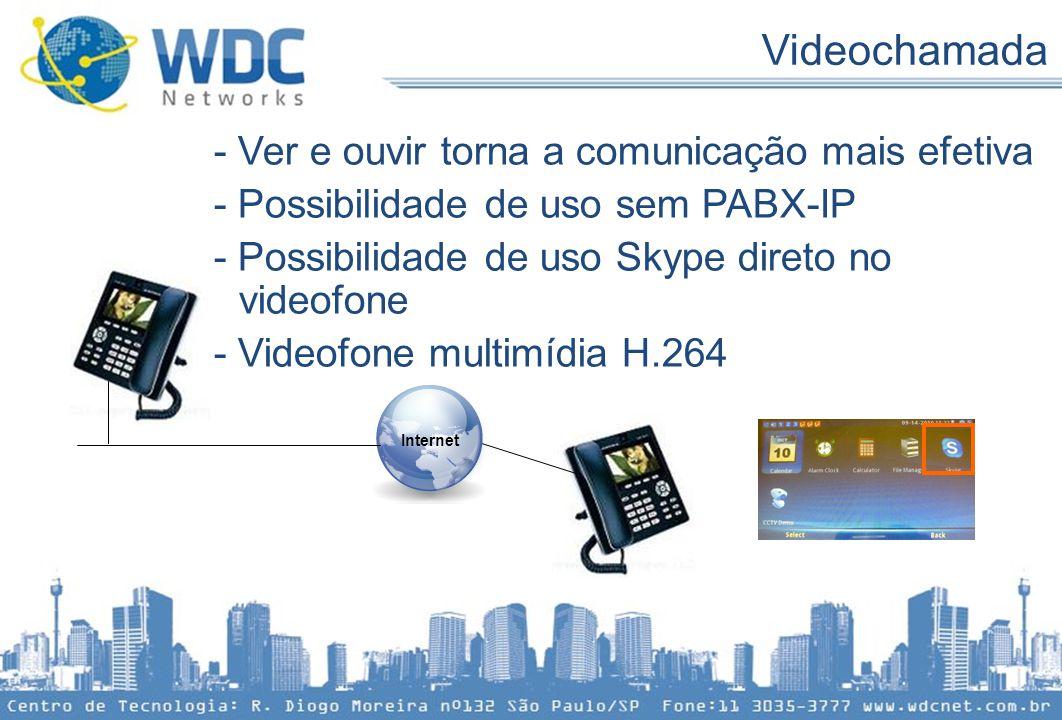 - Ver e ouvir torna a comunicação mais efetiva - Possibilidade de uso sem PABX-IP - Possibilidade de uso Skype direto no videofone - Videofone multimí
