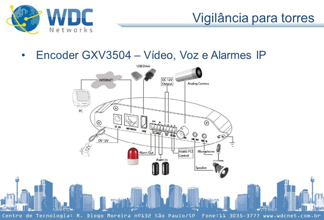 Vigilância para torres •Encoder GXV3504 – Vídeo, Voz e Alarmes IP