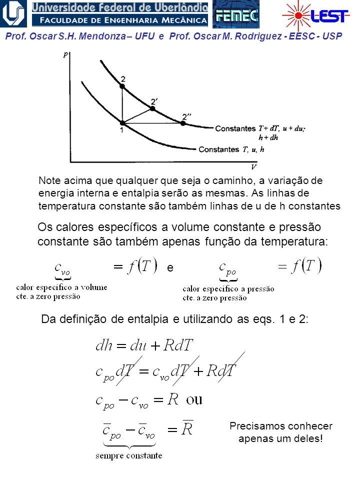 Prof. Oscar S.H. Mendonza – UFU e Prof. Oscar M. Rodriguez - EESC - USP Os calores específicos a volume constante e pressão constante são também apena