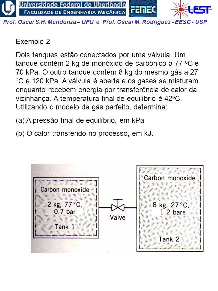 Prof. Oscar S.H. Mendonza – UFU e Prof. Oscar M. Rodriguez - EESC - USP Exemplo 2 Dois tanques estão conectados por uma válvula. Um tanque contém 2 kg
