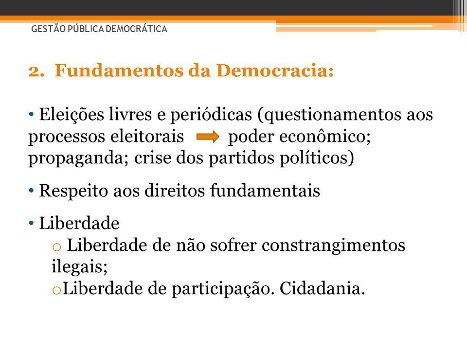 2.Fundamentos da Democracia: • Eleições livres e periódicas (questionamentos aos processos eleitorais poder econômico; propaganda; crise dos partidos