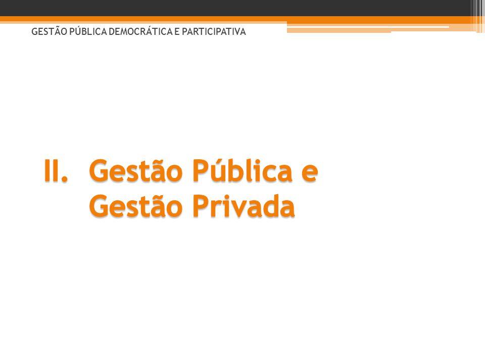 GESTÃO PÚBLICA E GESTÃO PRIVADA 1.Pontos de convergência: •Respeito à Constituição e às leis.