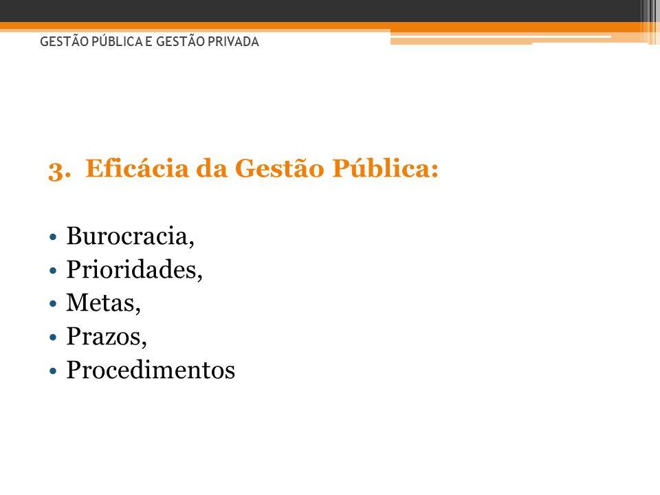 GESTÃO PÚBLICA E GESTÃO PRIVADA 3.Eficácia da Gestão Pública: •Burocracia, •Prioridades, •Metas, •Prazos, •Procedimentos