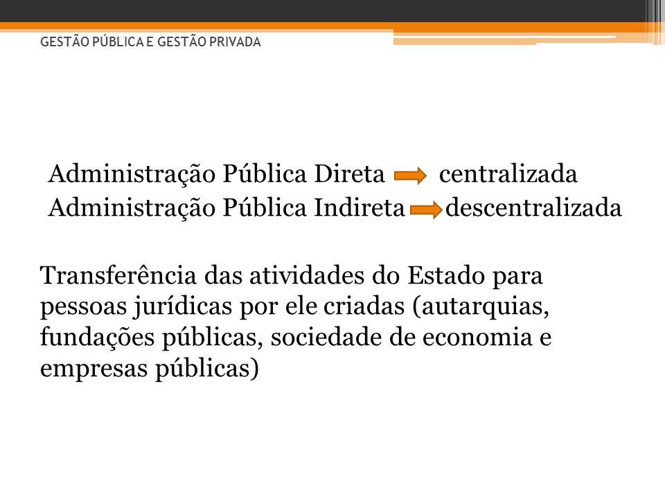 Administração Pública Diretacentralizada Administração Pública Indireta descentralizada Transferência das atividades do Estado para pessoas jurídicas