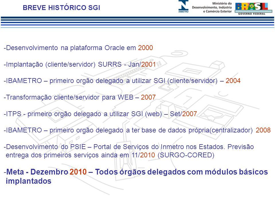 -Implantação do SGI * grandes estados * estados com pouca infraestrutura * aceleração da implantação de módulos com equipamentos móveis -Procuradorias Federais (Div.