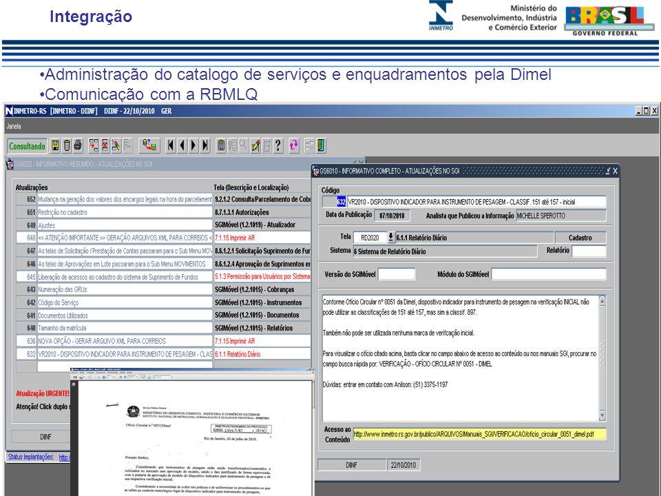 (*) Planejamento (*) Automação (*) Foco na atividade técnica SGI - Premissas para Gestão Técnica (*)