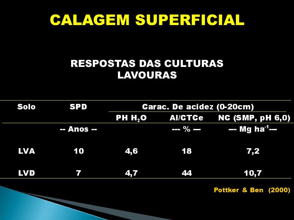 CALAGEM SUPERFICIAL RESPOSTAS DAS CULTURAS LAVOURAS Pottker & Ben (2000)