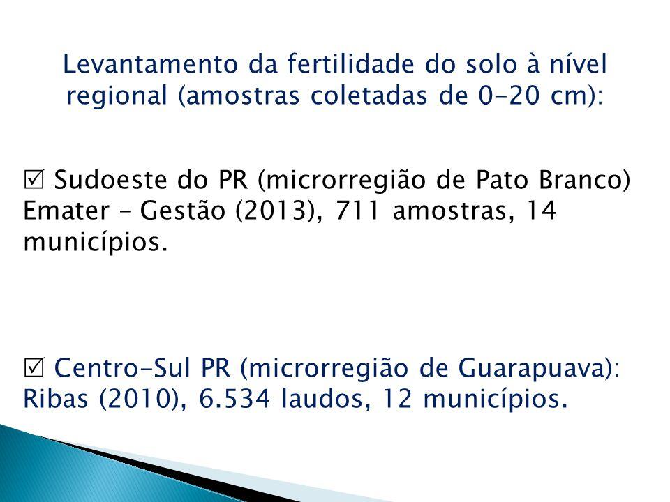Levantamento da fertilidade do solo à nível regional (amostras coletadas de 0-20 cm):  Sudoeste do PR (microrregião de Pato Branco) Emater – Gestão (2013), 711 amostras, 14 municípios.