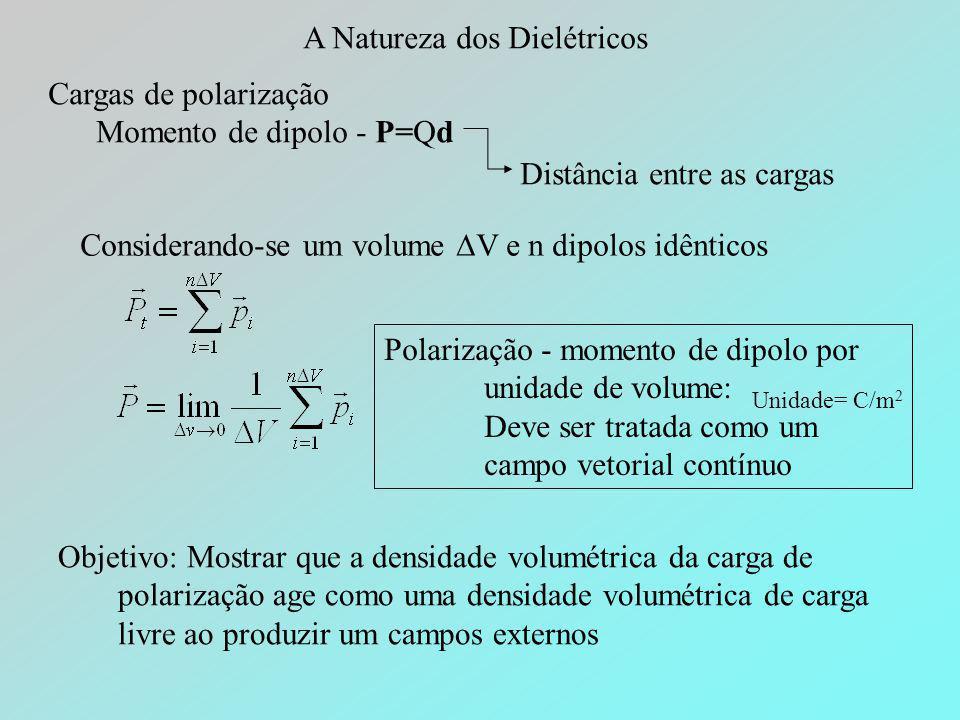 A Natureza dos Dielétricos Cargas de polarização Momento de dipolo - P=Qd Distância entre as cargas Considerando-se um volume  V e n dipolos idêntico