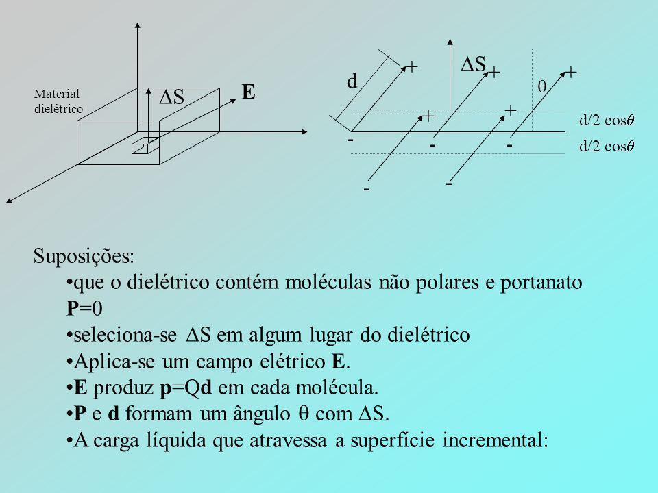 SS E Material dielétrico SS - + - + - + - + - + d d/2 cos   Suposições: •que o dielétrico contém moléculas não polares e portanato P=0 •selecion