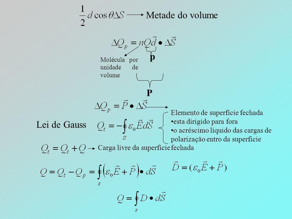 Metade do volume p Molécula por unidade de volume P Elemento de superfície fechada •esta dirigido para fora •o acréscimo líquido das cargas de polariz