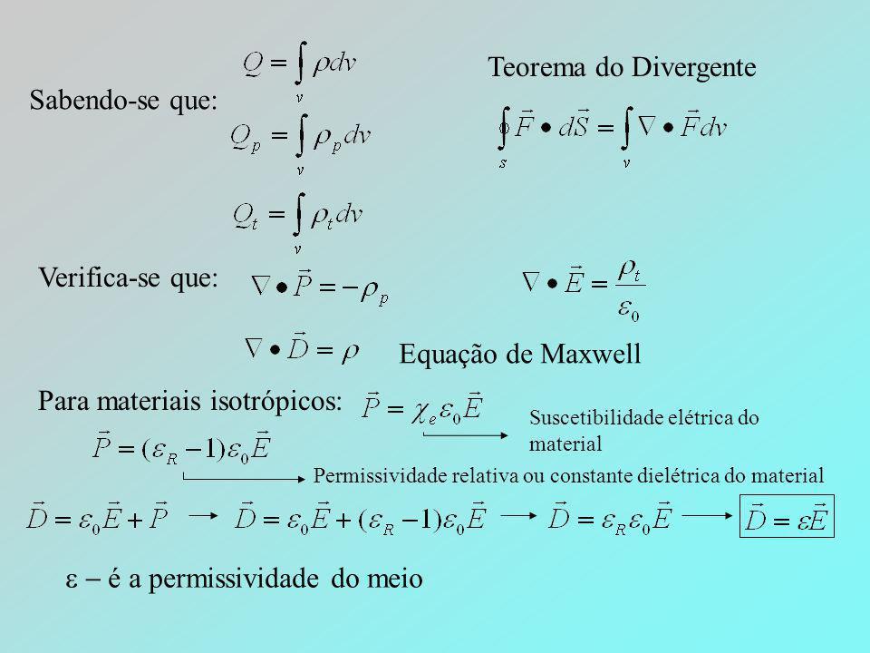 Sabendo-se que: Teorema do Divergente Verifica-se que: Equação de Maxwell Para materiais isotrópicos: Suscetibilidade elétrica do material Permissivid