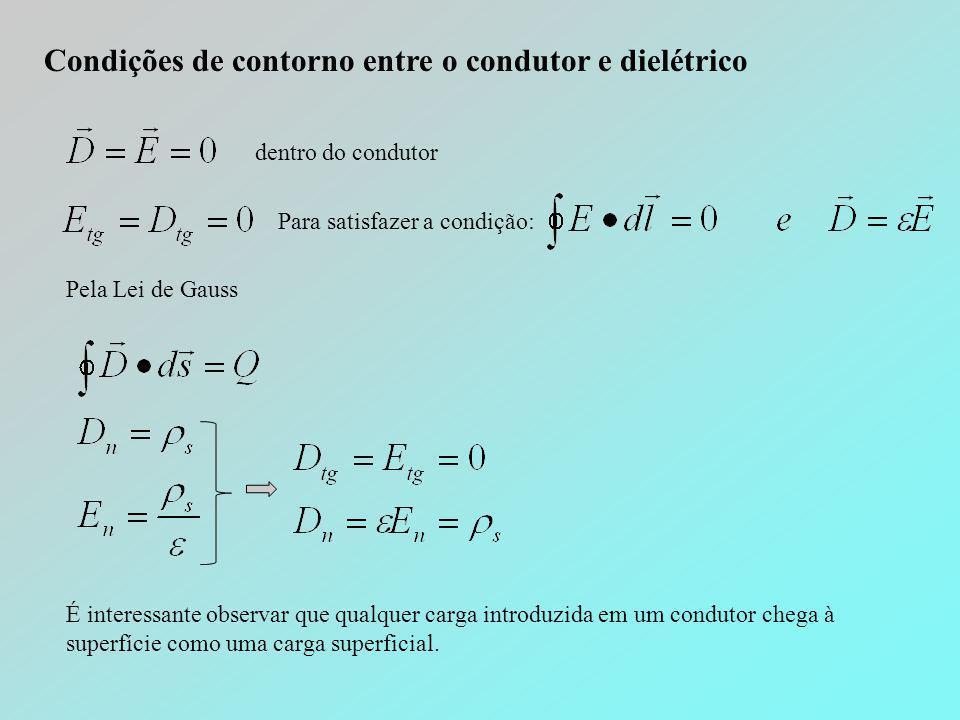 Condições de contorno entre o condutor e dielétrico dentro do condutor Para satisfazer a condição: Pela Lei de Gauss É interessante observar que qualq
