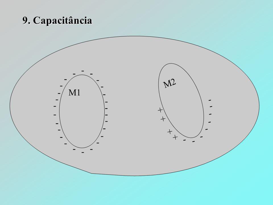 9. Capacitância M2 M1 - - - - - - - - - - - - - - - - - - - - - - - - - - - - - - - - - - + + + +
