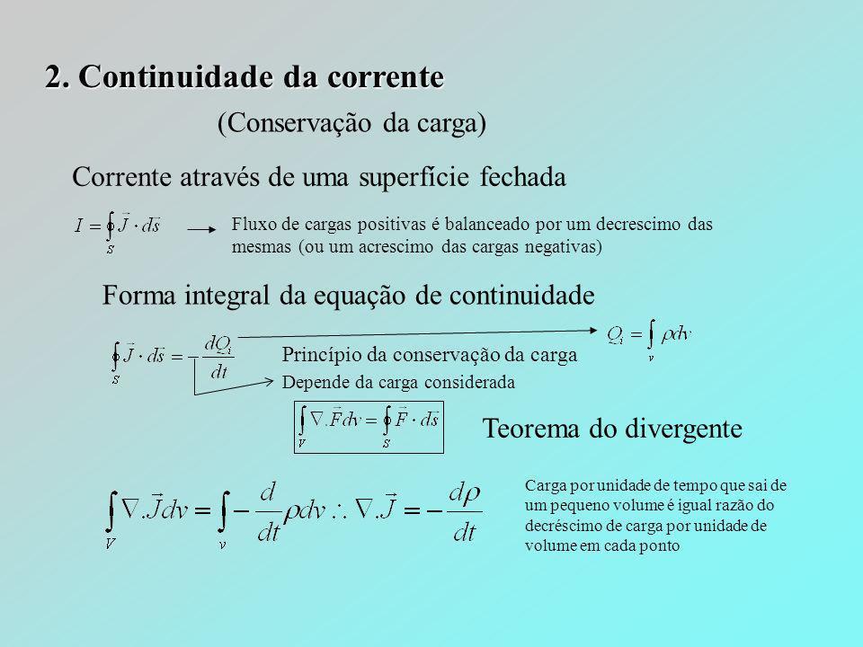 2. Continuidade da corrente (Conservação da carga) Corrente através de uma superfície fechada Fluxo de cargas positivas é balanceado por um decrescimo