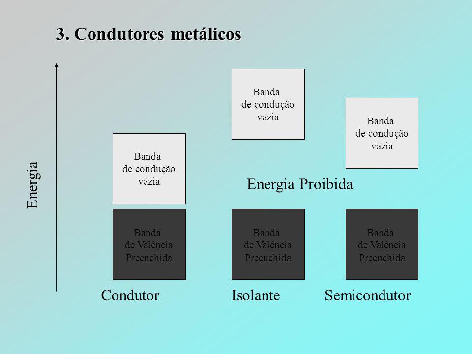 Para materiais anisotrópicos: Os nove valores de  ij são chamados coletivamente de tensor.