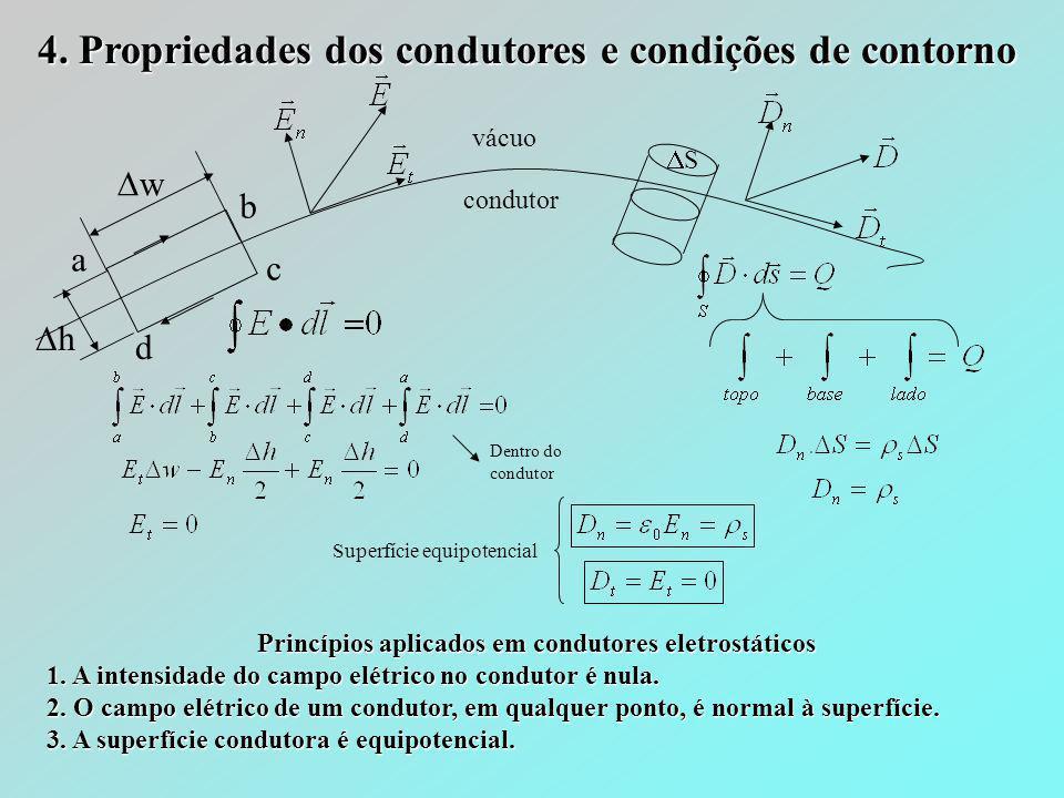 O método das Imagens Superfície equipotencial Plano condutor +q -q ++ -- Exemplo: Determinar a densidade superficial de carga no ponto P(2,5,0) no plano condutor z=0, estando presente uma linha de cargas de +30nC/m em x=0, z=3.