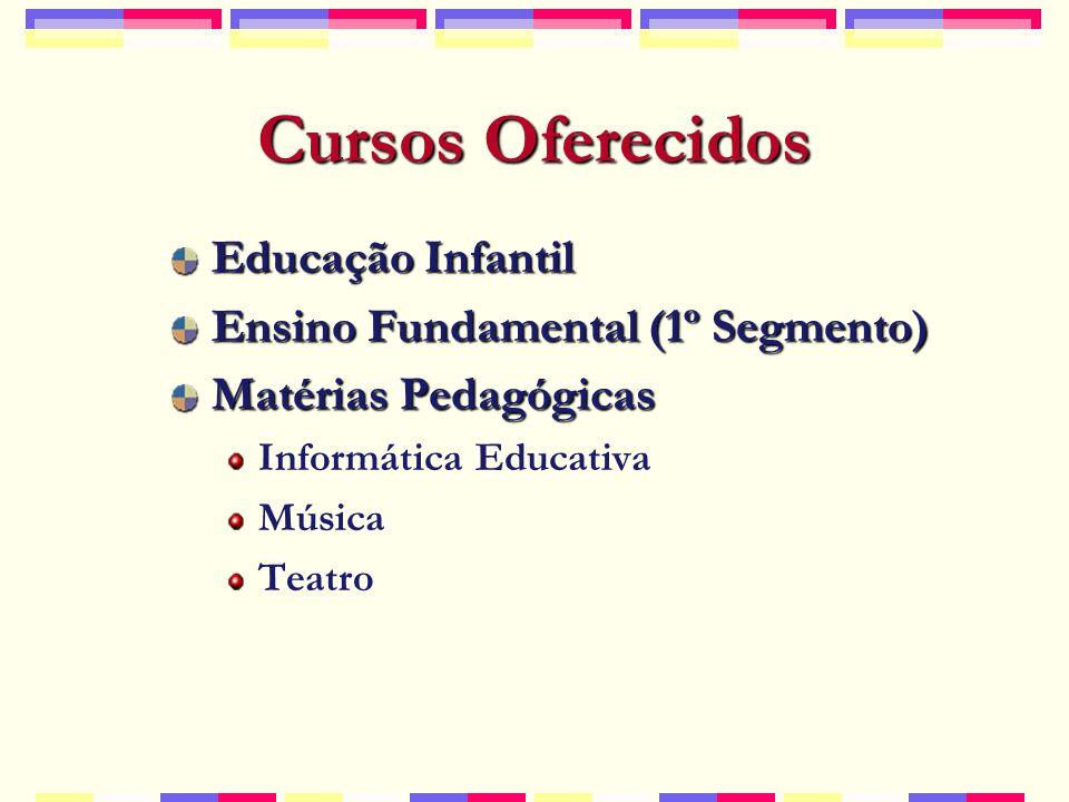 Temas Trabalhados A França (Ana, Pedro, Irene e Victor) Educação (Clara, Carolina e Caroline) Economia (Arthur, Matheus e Mariana)