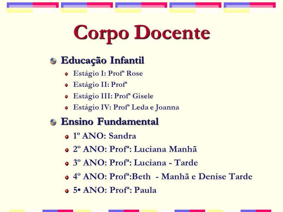 Contato com os Professores de Informática Educativa Profª Tatiana www.tatianafacanha.com tatianafacanha@wbw.com.br tatianafc2007@hotmail.com Tels.: 21- 25717176 – 9642-5964 – 9924-6656 e 3095-6202 Prof.
