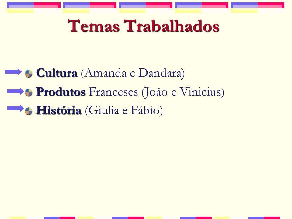 Temas Trabalhados Cultura Cultura (Amanda e Dandara) Produtos Produtos Franceses (João e Vinicius) História História (Giulia e Fábio)
