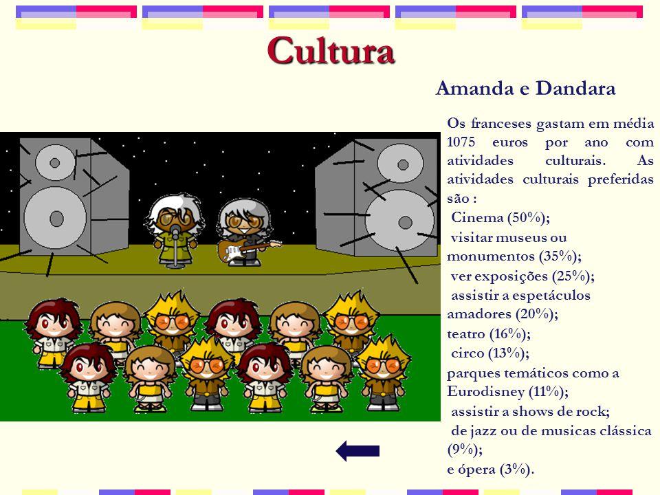 Cultura Amanda e Dandara Os franceses gastam em média 1075 euros por ano com atividades culturais.