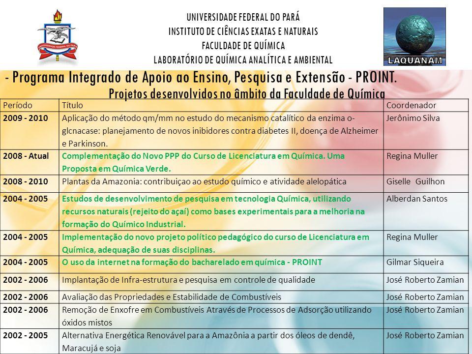 UNIVERSIDADE FEDERAL DO PARÁ INSTITUTO DE CIÊNCIAS EXATAS E NATURAIS FACULDADE DE QUÍMICA LABORATÓRIO DE QUÍMICA ANALÍTICA E AMBIENTAL - Programa Integrado de Apoio ao Ensino, Pesquisa e Extensão - PROINT.