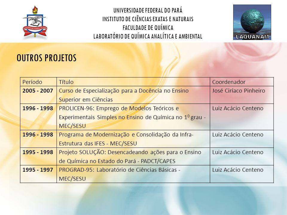 UNIVERSIDADE FEDERAL DO PARÁ INSTITUTO DE CIÊNCIAS EXATAS E NATURAIS FACULDADE DE QUÍMICA LABORATÓRIO DE QUÍMICA ANALÍTICA E AMBIENTAL OUTROS PROJETOS PeríodoTítuloCoordenador 2005 - 2007 Curso de Especialização para a Docência no Ensino Superior em Ciências José Ciríaco Pinheiro 1996 - 1998 PROLICEN-96: Emprego de Modelos Teóricos e Experimentais Simples no Ensino de Química no 1 0 grau - MEC/SESU Luiz Acácio Centeno 1996 - 1998 Programa de Modernização e Consolidação da Infra- Estrutura das IFES - MEC/SESU Luiz Acácio Centeno 1995 - 1998 Projeto SOLUÇÃO: Desencadeando ações para o Ensino de Química no Estado do Pará - PADCT/CAPES Luiz Acácio Centeno 1995 - 1997PROGRAD-95: Laboratório de Ciências Básicas - MEC/SESU Luiz Acácio Centeno
