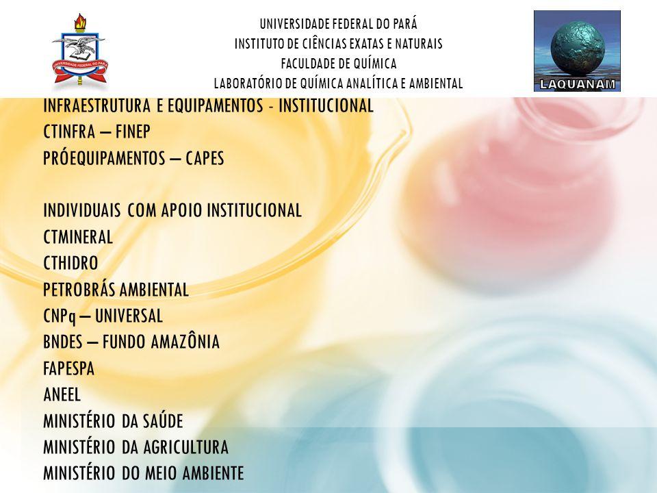 UNIVERSIDADE FEDERAL DO PARÁ INSTITUTO DE CIÊNCIAS EXATAS E NATURAIS FACULDADE DE QUÍMICA LABORATÓRIO DE QUÍMICA ANALÍTICA E AMBIENTAL Iniciativas individuais de melhorias docentes