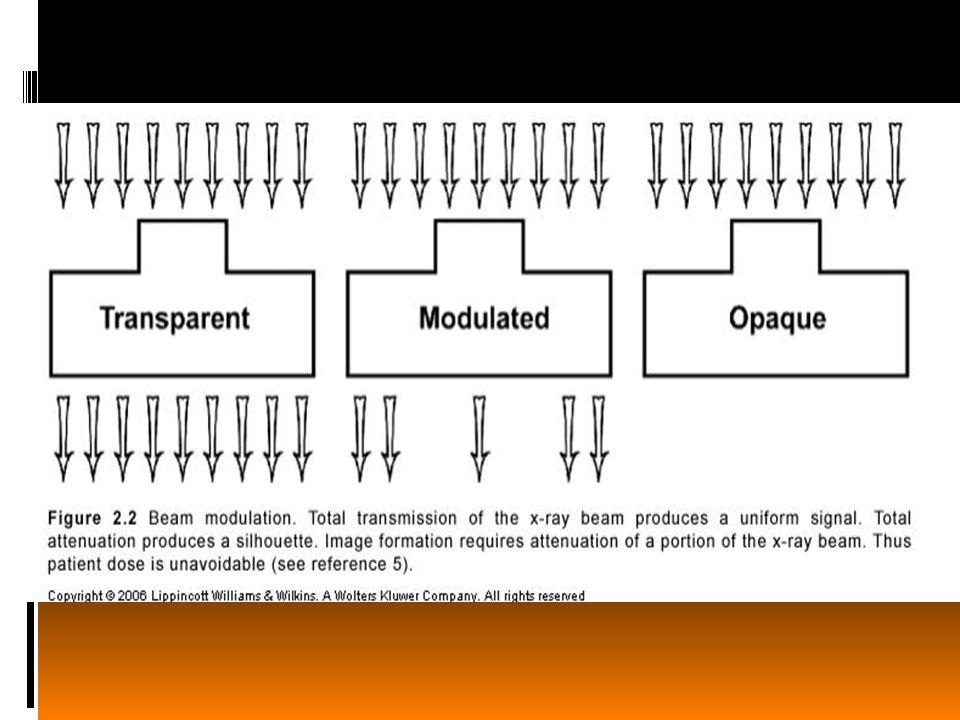 Formação da imagem  Os elementos que servem para gerar o RX (gerador e tubo de RX)  Os que recebem o feixe que sai do paciente e o convertem em imagem visível (sistemas de imagem)  Os sistemas eletromecânicos (mesa e o arco)