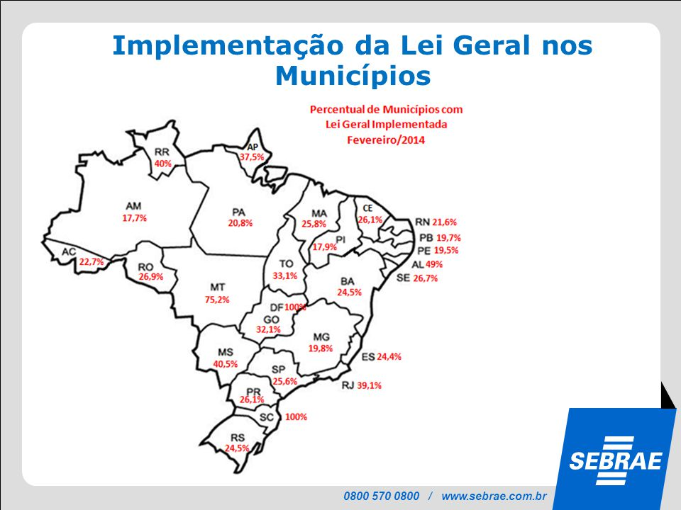 0800 570 0800 / www.sebrae.com.br Implementação da Lei Geral nos Municípios