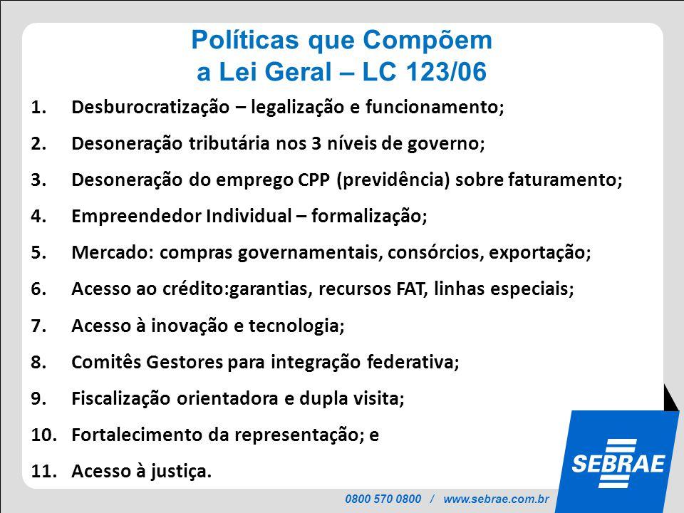 0800 570 0800 / www.sebrae.com.br 1.Desburocratização – legalização e funcionamento; 2.Desoneração tributária nos 3 níveis de governo; 3.Desoneração d