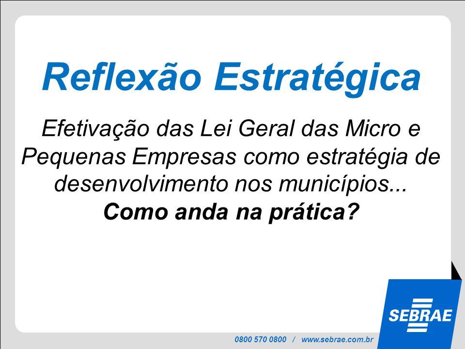 0800 570 0800 / www.sebrae.com.br 73% dos municípios brasileiros possuem a Lei Geral Regulamentada e 30% a Lei Geral Implementada.